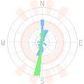 2019-04
