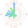 2018-11