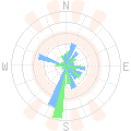 2018-06