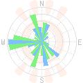 2018-10
